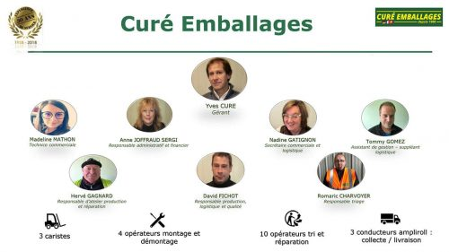 Equipe-Cure-Emballages21